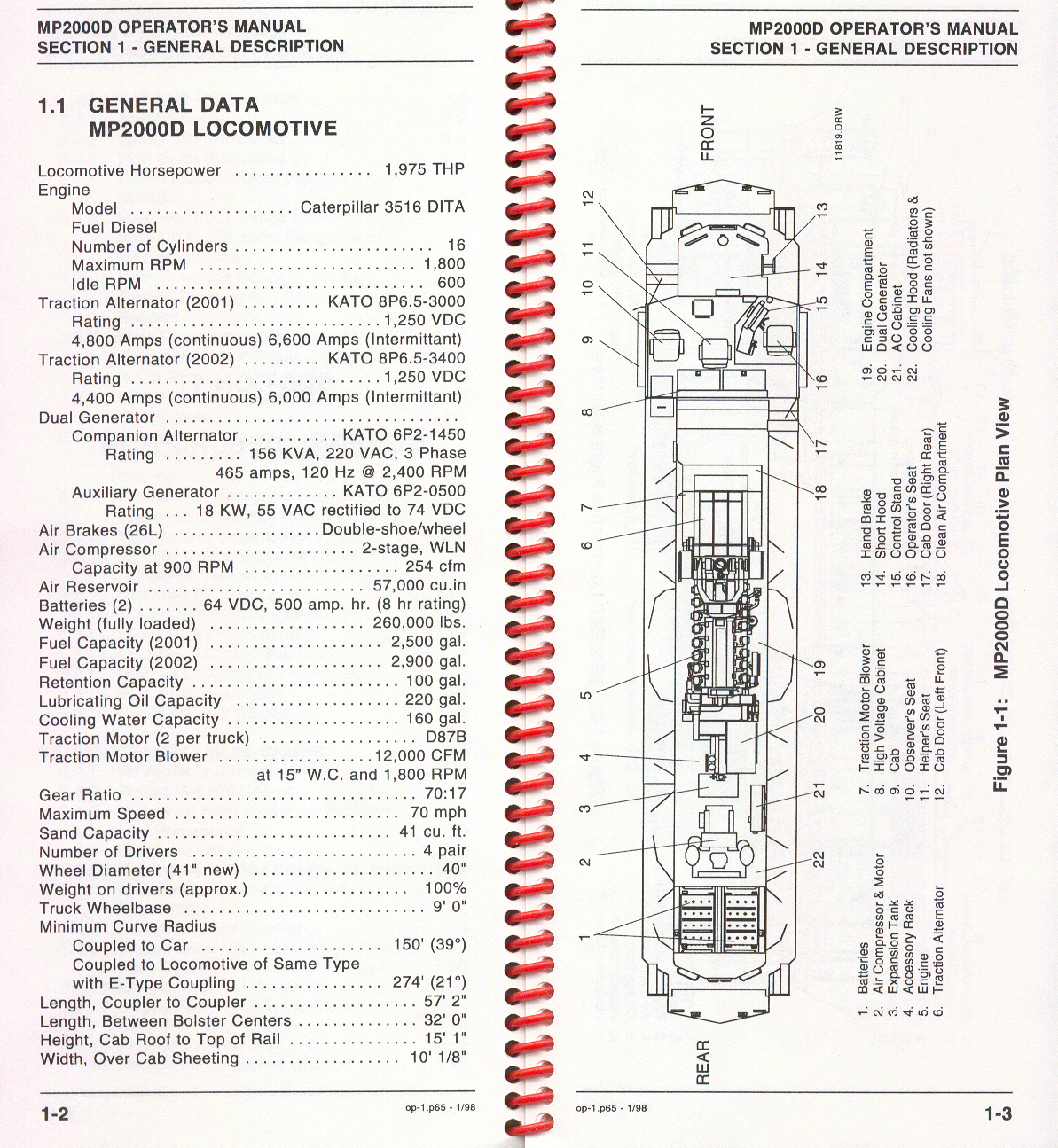 A scan of the MP2000C's operators manual